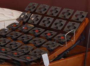 sommier lectrique plots comment choisir guide d 39 achat lit lit. Black Bedroom Furniture Sets. Home Design Ideas